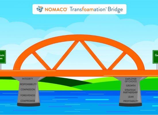 transfoamation bridge